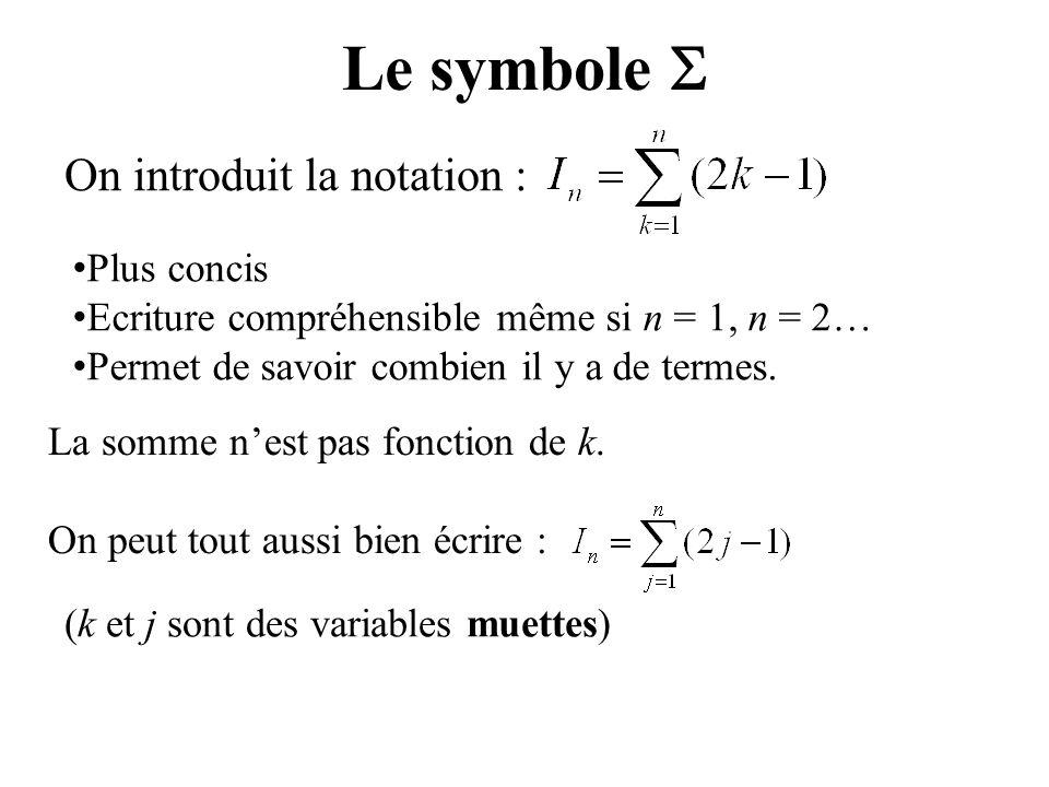On introduit la notation : Le symbole Plus concis Ecriture compréhensible même si n = 1, n = 2… Permet de savoir combien il y a de termes. La somme ne