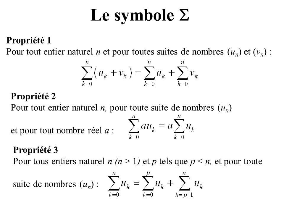 Propriété 1 Pour tout entier naturel n et pour toutes suites de nombres (u n ) et (v n ) : Propriété 2 Pour tout entier naturel n, pour toute suite de
