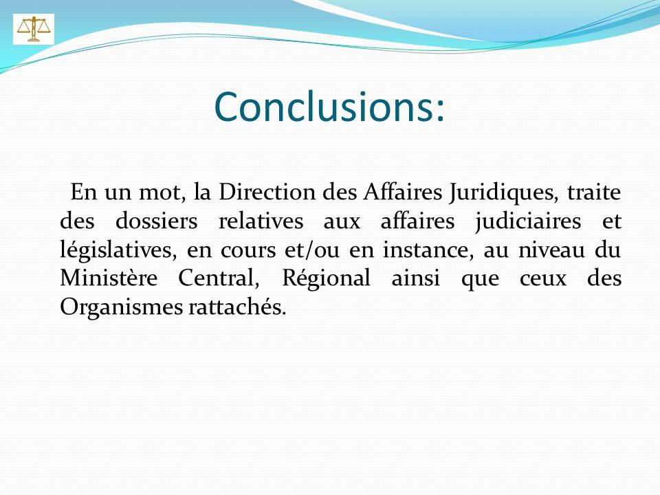 Fonction du Service du contentieux (3) Etudes et traitement des dossiers en matière du contentieux administratifs et / ou judiciaires opposant le Mini