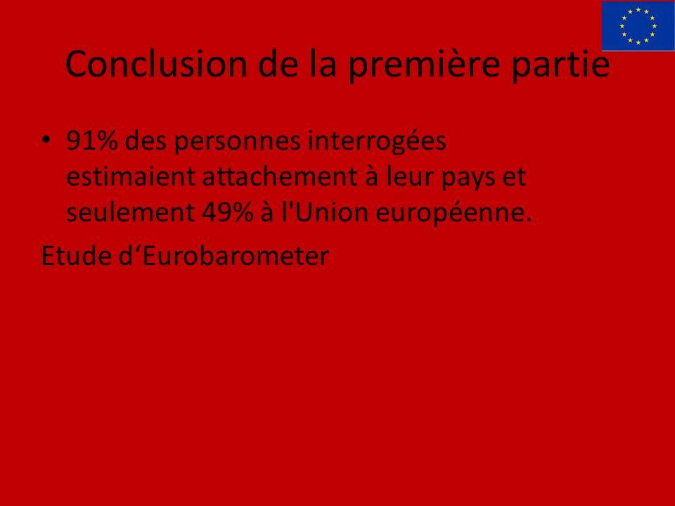 Conclusion de la première partie 91% des personnes interrogées estimaient attachement à leur pays et seulement 49% à l Union européenne.