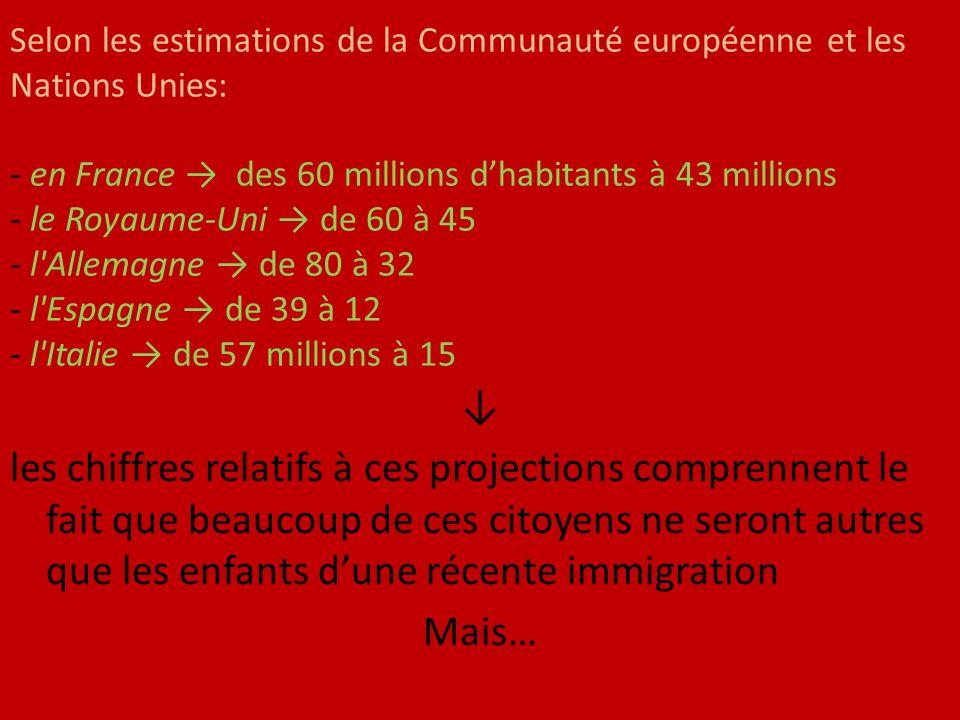 Selon les estimations de la Communauté européenne et les Nations Unies: - en France des 60 millions dhabitants à 43 millions - le Royaume-Uni de 60 à 45 - l Allemagne de 80 à 32 - l Espagne de 39 à 12 - l Italie de 57 millions à 15 les chiffres relatifs à ces projections comprennent le fait que beaucoup de ces citoyens ne seront autres que les enfants dune récente immigration Mais…