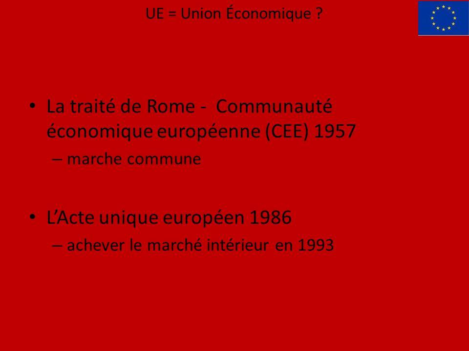 La traité de Rome - Communauté économique européenne (CEE) 1957 – marche commune LActe unique européen 1986 – achever le marché intérieur en 1993 UE = Union Économique