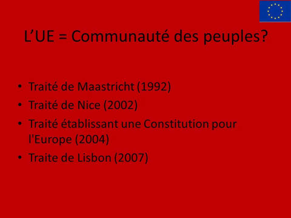 LUE = Communauté des peuples.