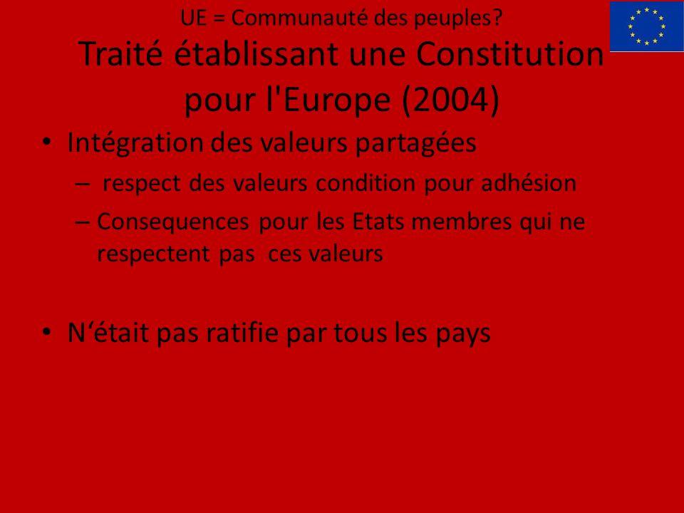 Traité établissant une Constitution pour l Europe (2004) Intégration des valeurs partagées – respect des valeurs condition pour adhésion – Consequences pour les Etats membres qui ne respectent pas ces valeurs Nétait pas ratifie par tous les pays UE = Communauté des peuples