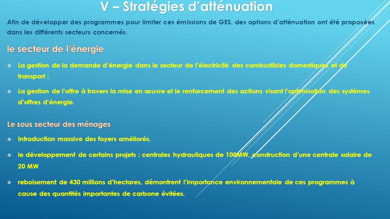 V – Stratégies datténuation