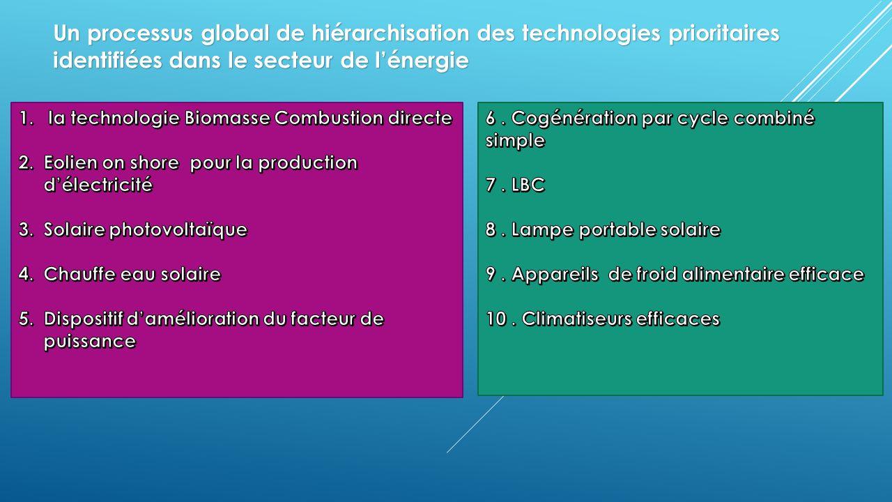 Un processus global de hiérarchisation des technologies prioritaires identifiées dans le secteur de lénergie