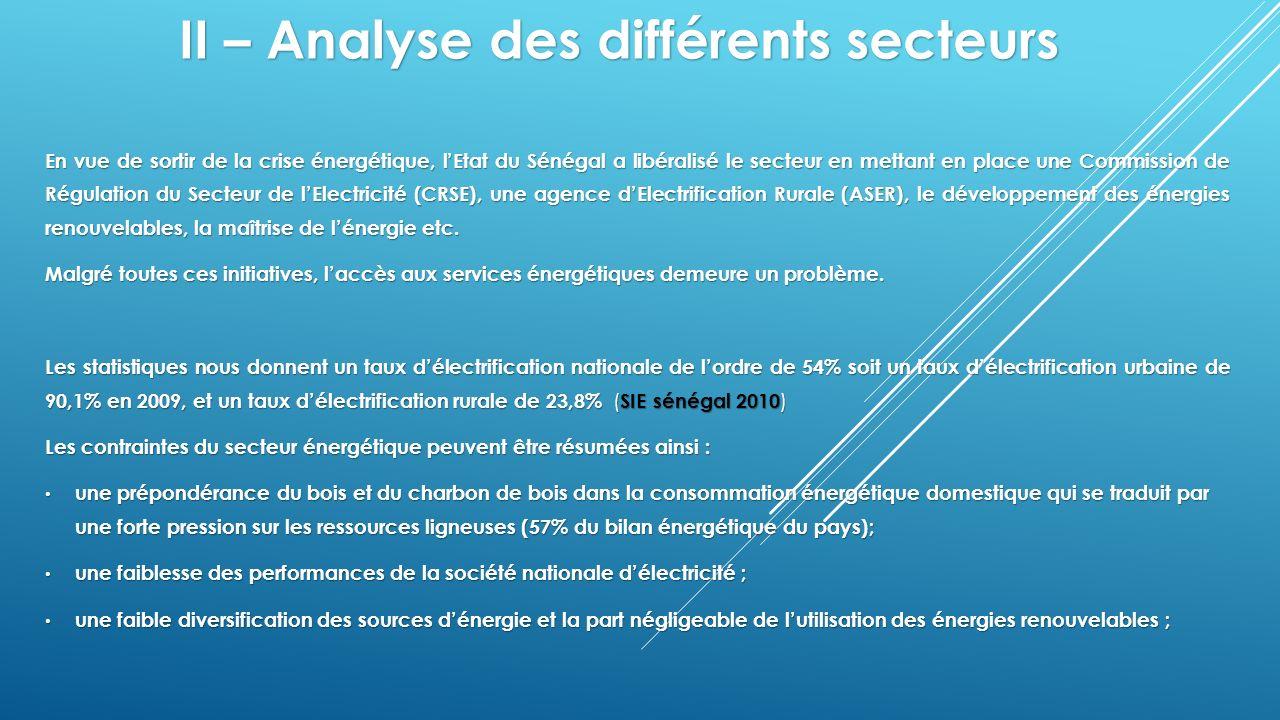 II – Analyse des différents secteurs Le secteur de lélectricité est dominé par des installations thermiques et par une centrale hydro électrique : Lélectricité est fournie par des producteurs indépendants SENELEC : vapeur et diesel 634,9MW GTI : 52 MW Manantali : hydro, 200 MW Aggreko : diesel, 4,5 MW Kounoune : diesel, 67,5MW