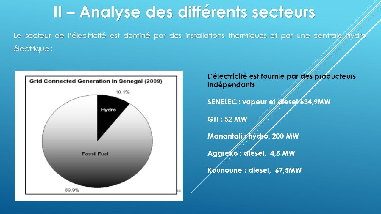 II – Analyse des différents secteurs Le secteur de lélectricité est dominé par des installations thermiques et par une centrale hydro électrique : Lél
