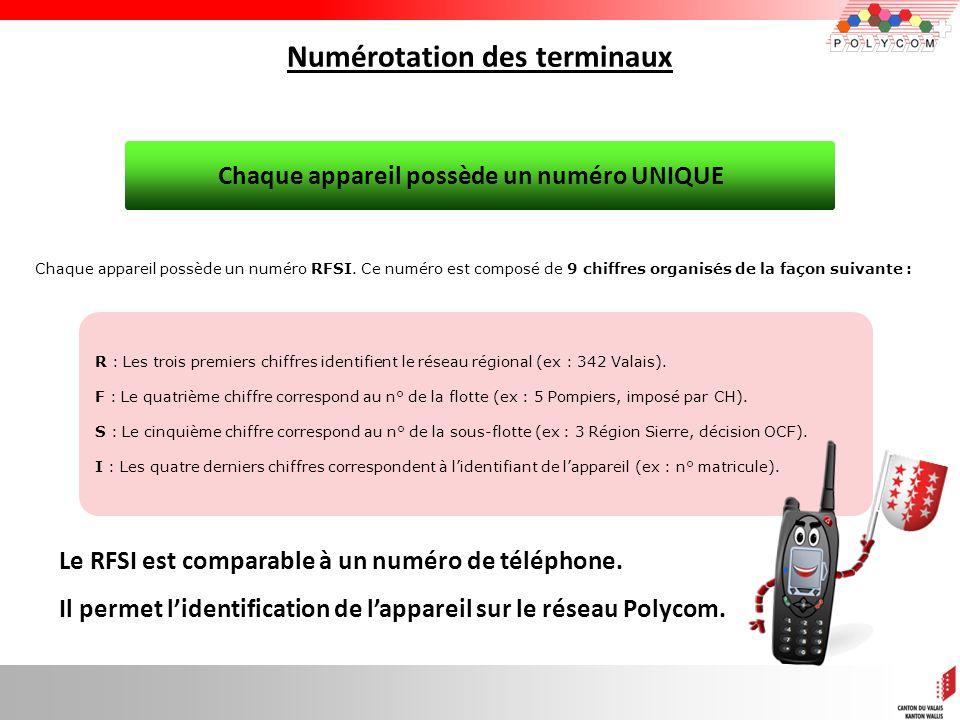14 Numérotation des terminaux Chaque appareil possède un numéro UNIQUE R : Les trois premiers chiffres identifient le réseau régional (ex : 342 Valais