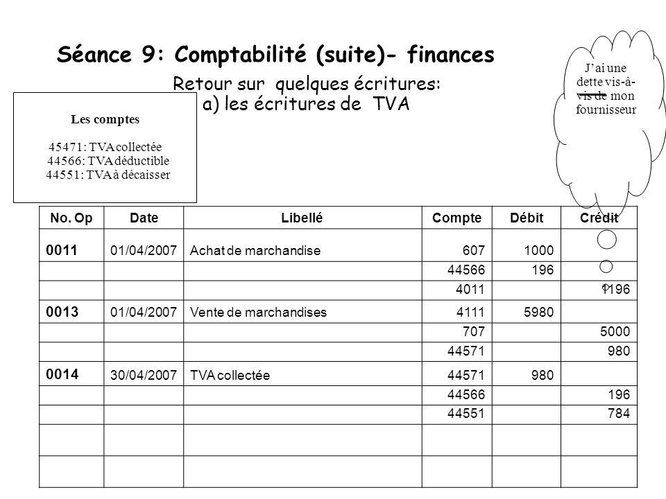 Séance 9: Comptabilité (suite)- finances Retour sur quelques écritures: a) les écritures de TVA No. OpDateLibelléCompteDébitCrédit 0011 01/04/2007Acha