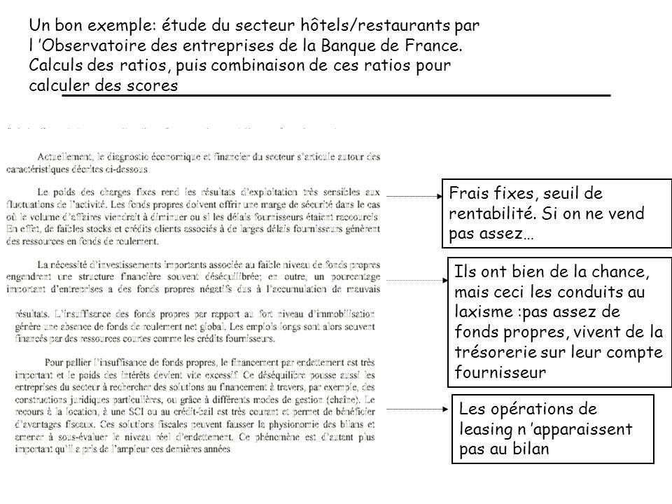 Un bon exemple: étude du secteur hôtels/restaurants par l Observatoire des entreprises de la Banque de France. Calculs des ratios, puis combinaison de