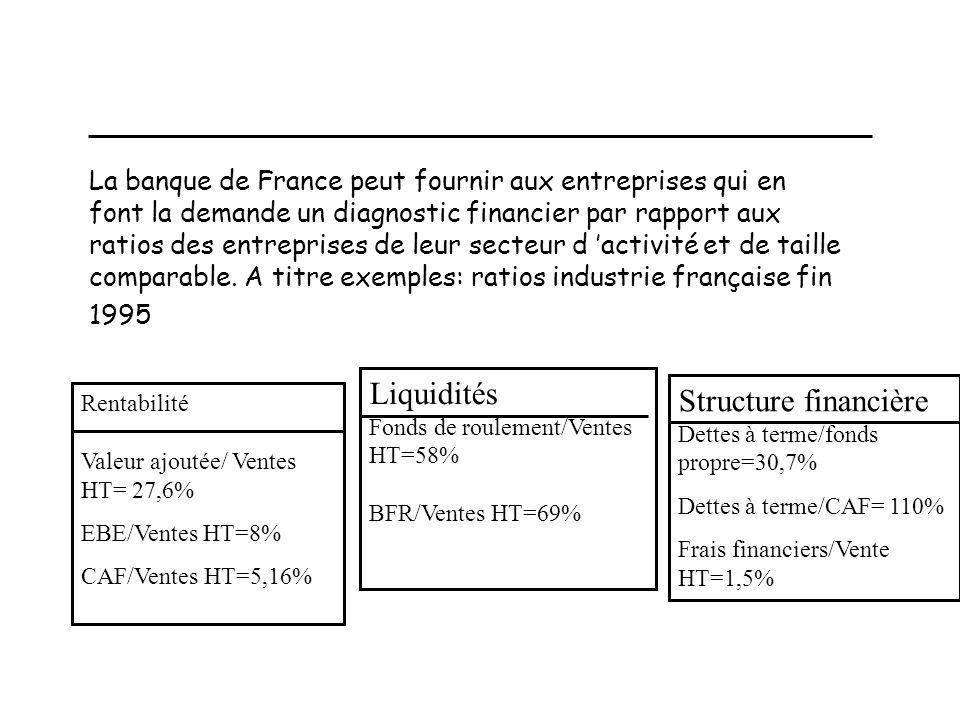 La banque de France peut fournir aux entreprises qui en font la demande un diagnostic financier par rapport aux ratios des entreprises de leur secteur
