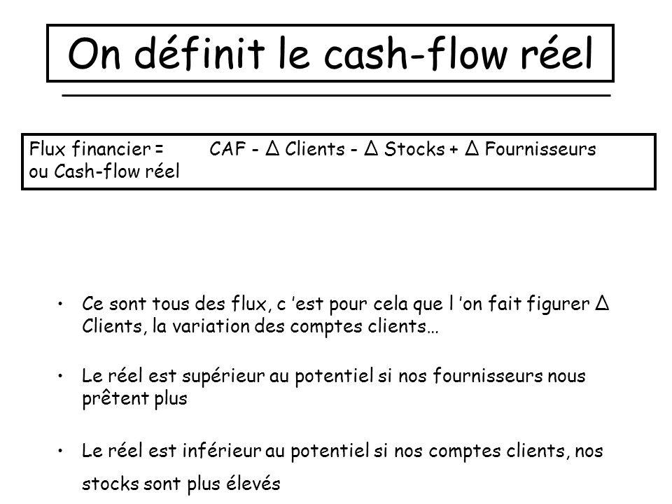 Ce sont tous des flux, c est pour cela que l on fait figurer Δ Clients, la variation des comptes clients… Le réel est supérieur au potentiel si nos fo
