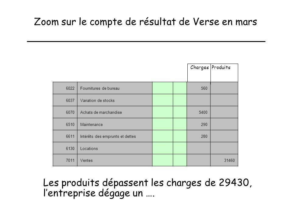 Un bon exemple: étude du secteur hôtels/restaurants par l Observatoire des entreprises de la Banque de France.