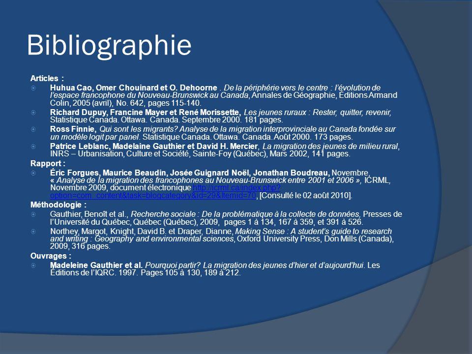 Bibliographie Articles : Huhua Cao, Omer Chouinard et O.