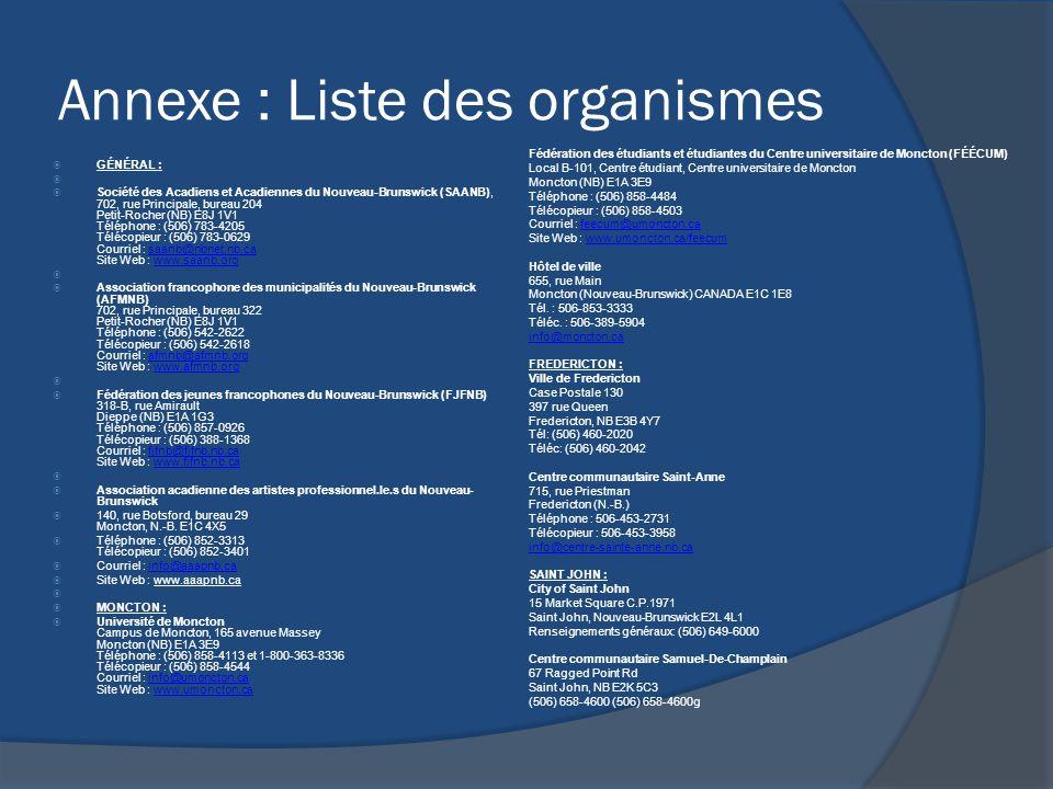Annexe : Liste des organismes GÉNÉRAL : Société des Acadiens et Acadiennes du Nouveau-Brunswick (SAANB), 702, rue Principale, bureau 204 Petit-Rocher (NB) E8J 1V1 Téléphone : (506) 783-4205 Télécopieur : (506) 783-0629 Courriel : saanb@nbnet.nb.ca Site Web : www.saanb.orgsaanb@nbnet.nb.cawww.saanb.org Association francophone des municipalités du Nouveau-Brunswick (AFMNB) 702, rue Principale, bureau 322 Petit-Rocher (NB) E8J 1V1 Téléphone : (506) 542-2622 Télécopieur : (506) 542-2618 Courriel : afmnb@afmnb.org Site Web : www.afmnb.orgafmnb@afmnb.orgwww.afmnb.org Fédération des jeunes francophones du Nouveau-Brunswick (FJFNB) 318-B, rue Amirault Dieppe (NB) E1A 1G3 Téléphone : (506) 857-0926 Télécopieur : (506) 388-1368 Courriel : fjfnb@fjfnb.nb.ca Site Web : www.fjfnb.nb.cafjfnb@fjfnb.nb.cawww.fjfnb.nb.ca Association acadienne des artistes professionnel.le.s du Nouveau- Brunswick 140, rue Botsford, bureau 29 Moncton, N.-B.