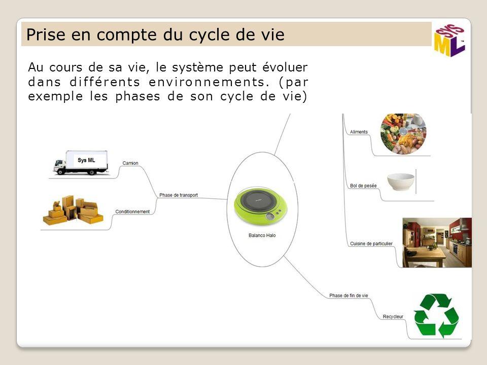 Prise en compte du cycle de vie Au cours de sa vie, le système peut évoluer dans différents environnements. (par exemple les phases de son cycle de vi