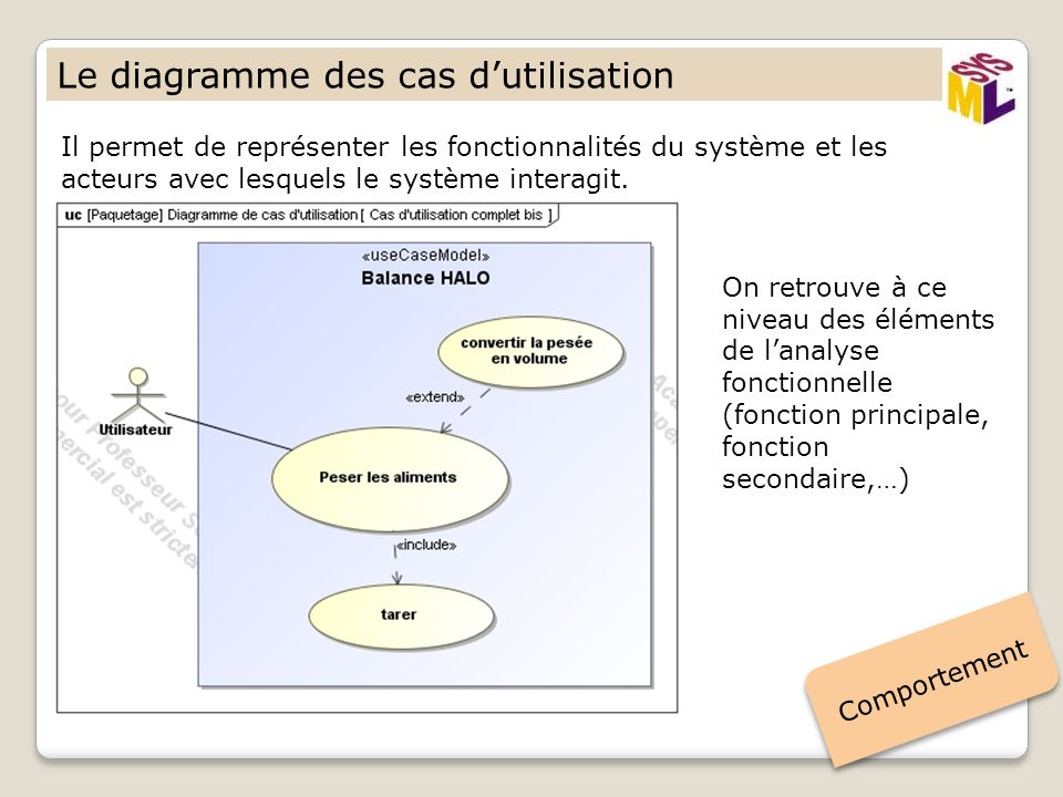 Le diagramme des cas dutilisation Il permet de représenter les fonctionnalités du système et les acteurs avec lesquels le système interagit. Comportem