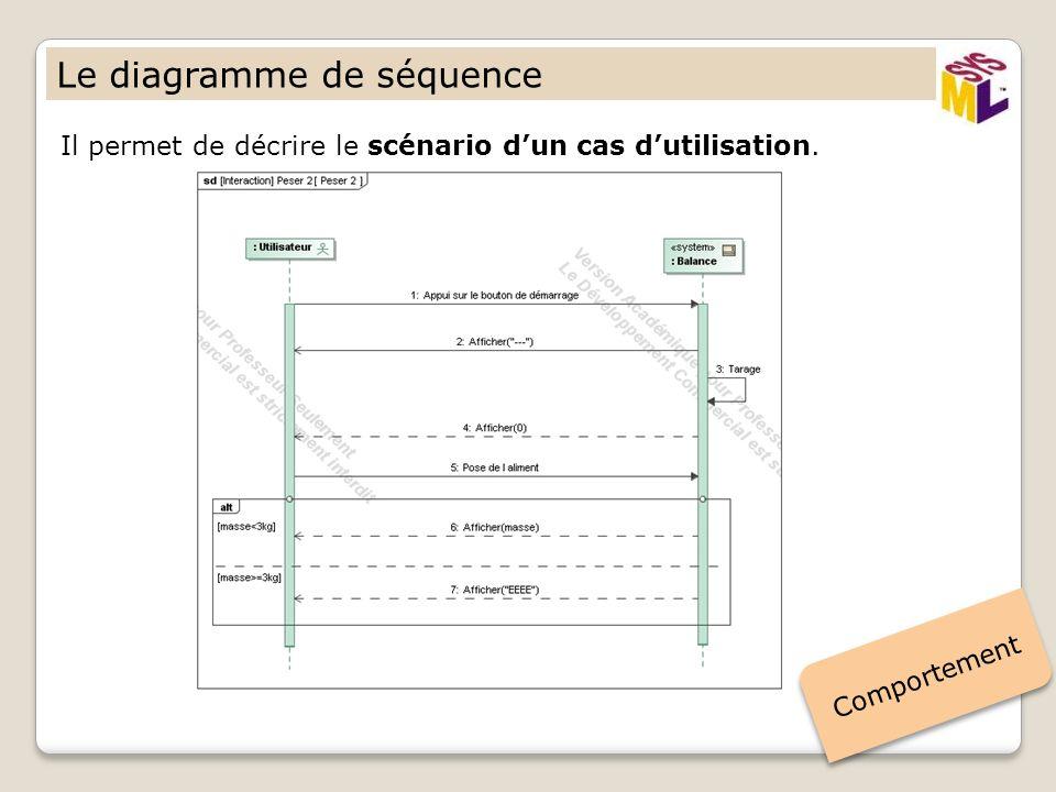 Le diagramme de séquence Il permet de décrire le scénario dun cas dutilisation. Comportement
