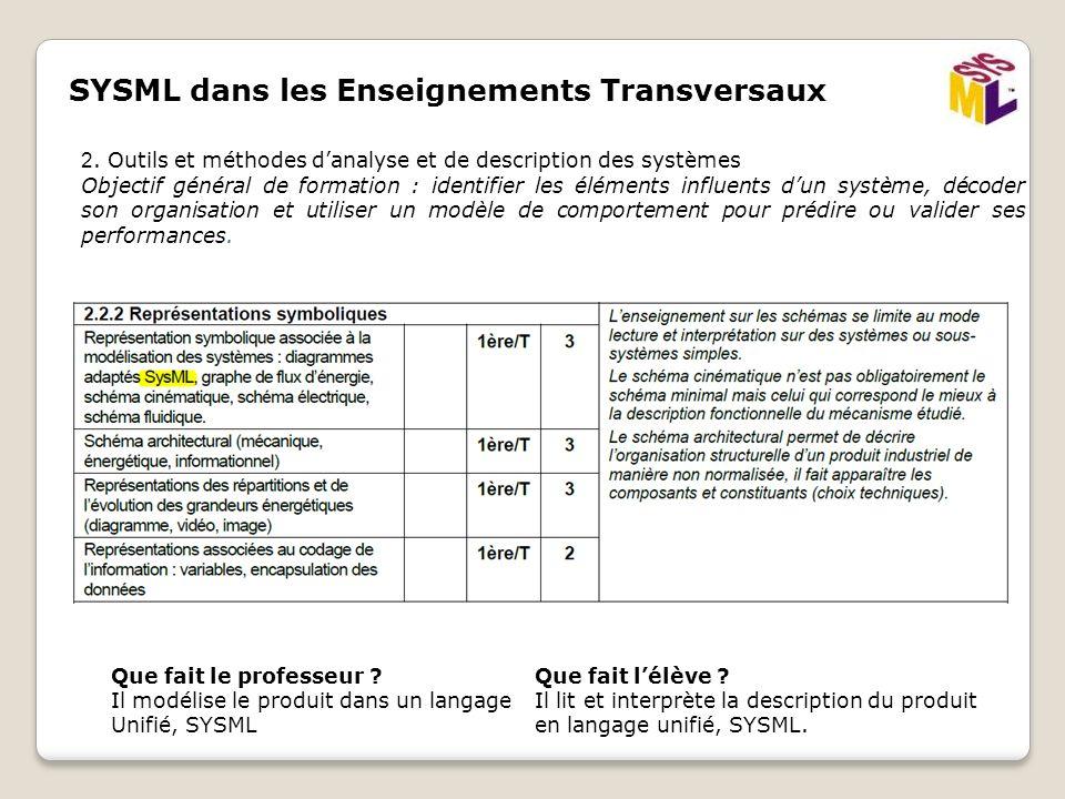 SYSML dans les Enseignements Transversaux 2. Outils et méthodes danalyse et de description des systèmes Objectif général de formation : identifier les