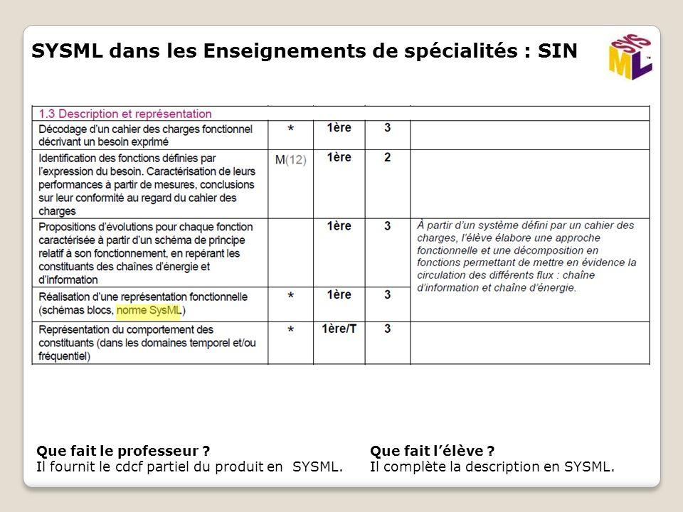 SYSML dans les Enseignements de spécialités : SIN Que fait le professeur ? Il fournit le cdcf partiel du produit en SYSML. Que fait lélève ? Il complè