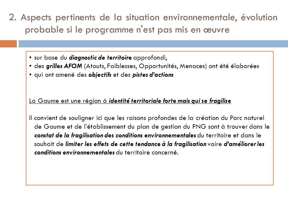 2. Aspects pertinents de la situation environnementale, évolution probable si le programme n'est pas mis en œuvre sur base du diagnostic de territoire