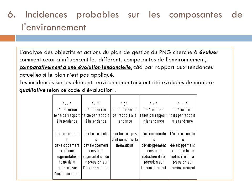 6. Incidences probables sur les composantes de l'environnement Lanalyse des objectifs et actions du plan de gestion du PNG cherche à évaluer comment c