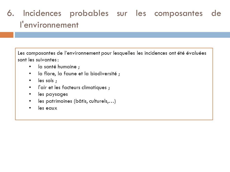6. Incidences probables sur les composantes de l'environnement Les composantes de lenvironnement pour lesquelles les incidences ont été évaluées sont