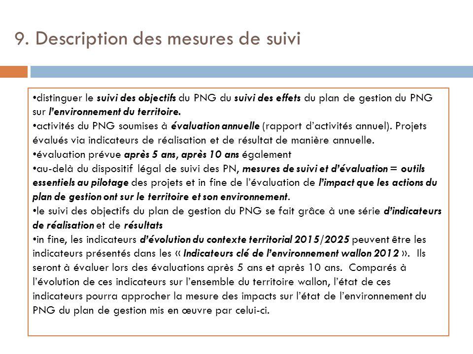 9. Description des mesures de suivi distinguer le suivi des objectifs du PNG du suivi des effets du plan de gestion du PNG sur lenvironnement du terri