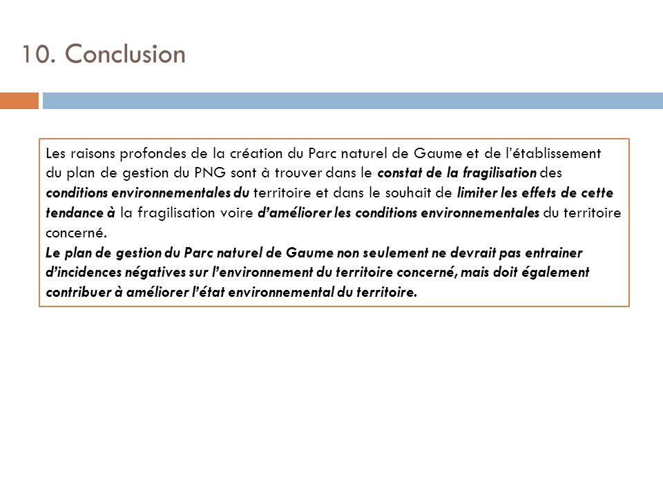 10. Conclusion Les raisons profondes de la création du Parc naturel de Gaume et de létablissement du plan de gestion du PNG sont à trouver dans le con