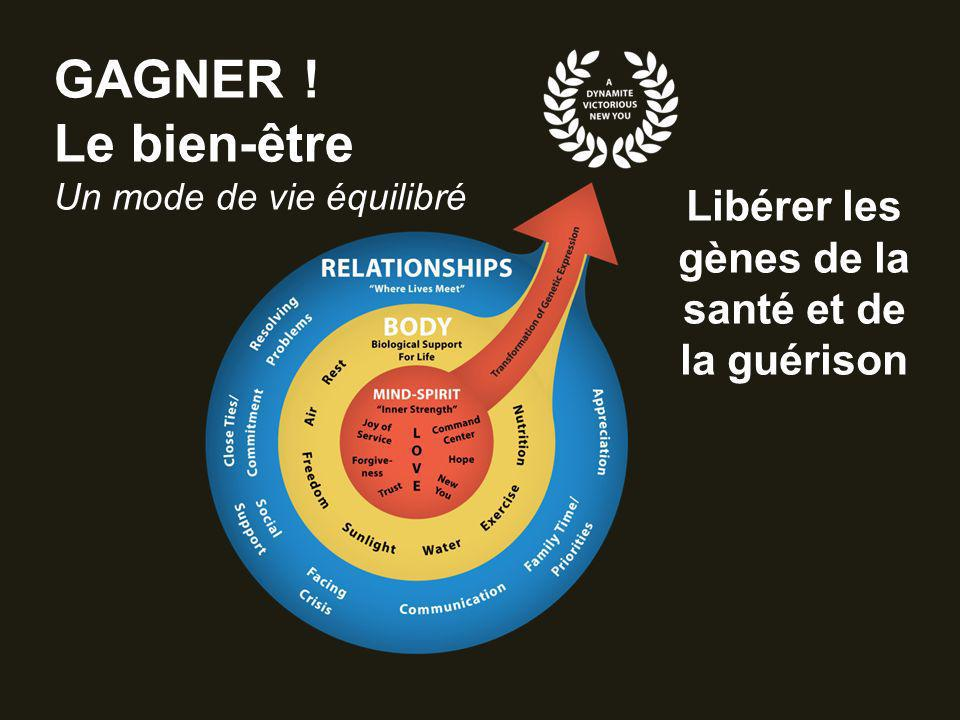 Libérer les gènes de la santé et de la guérison GAGNER ! Le bien-être Un mode de vie équilibré