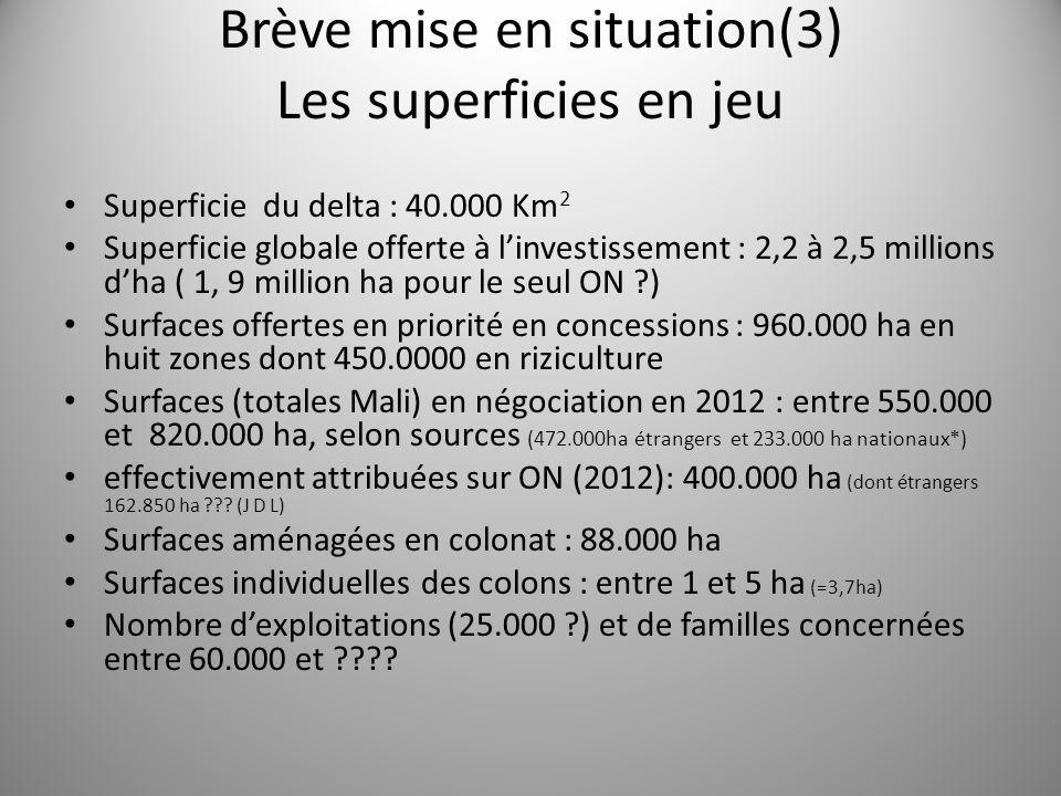 Brève mise en situation(3) Les superficies en jeu Superficie du delta : 40.000 Km 2 Superficie globale offerte à linvestissement : 2,2 à 2,5 millions