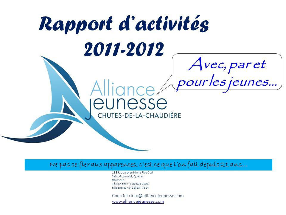 Rapport dactivités 2011-2012 Ne pas se fier aux apparences, cest ce que lon fait depuis 21 ans… 1659, boulevard de la Rive-Sud Saint-Romuald, Québec G