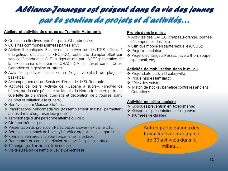 Alliance-Jeunesse est présent dans la vie des jeunes par le soutien de projets et dactivités… Ateliers et activités de groupe au Tremplin-Autonomie Cu