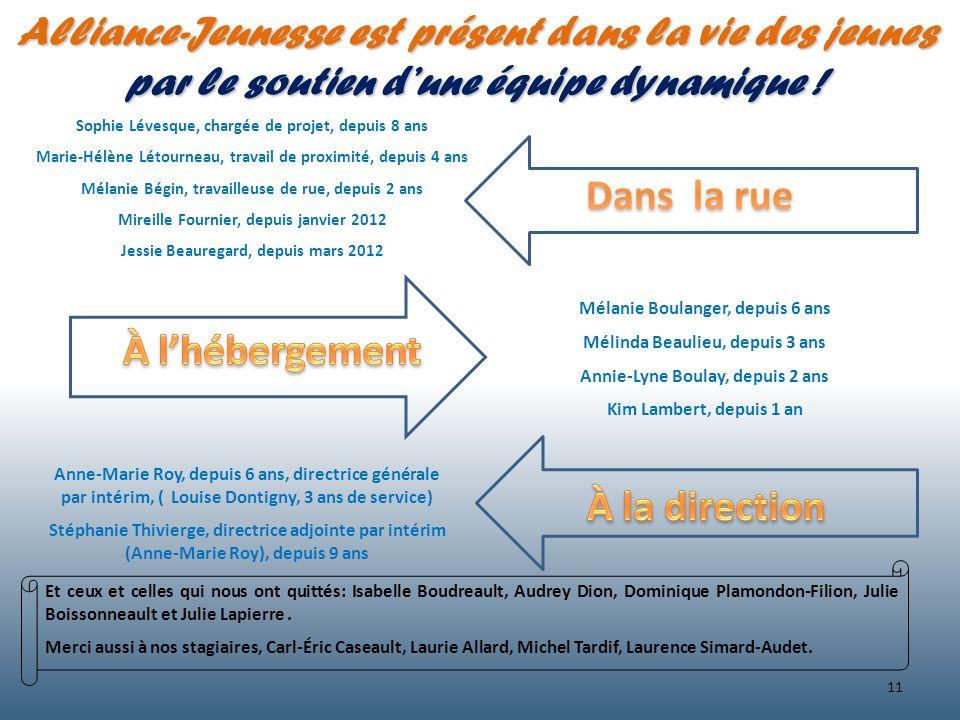 Alliance-Jeunesse est présent dans la vie des jeunes par le soutien dune équipe dynamique ! Sophie Lévesque, chargée de projet, depuis 8 ans Marie-Hél