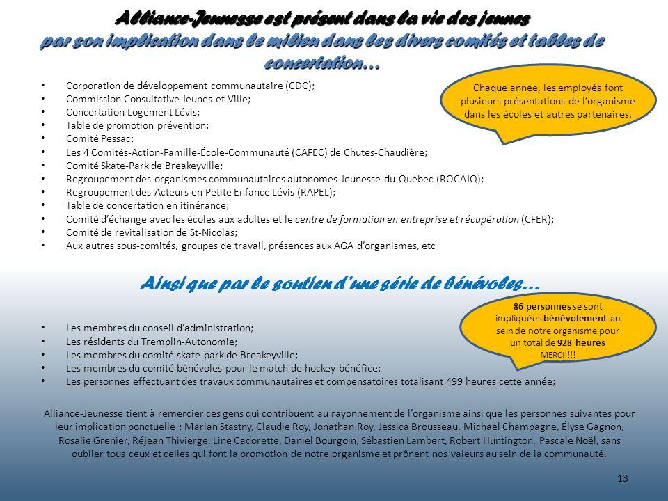 Corporation de développement communautaire (CDC); Commission Consultative Jeunes et Ville; Concertation Logement Lévis; Table de promotion prévention;