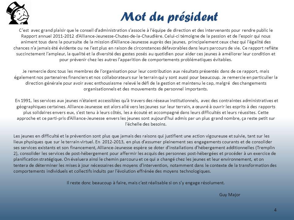 Mot du président 4 Cest avec grand plaisir que le conseil dadministration sassocie à léquipe de direction et des intervenants pour rendre public le Ra