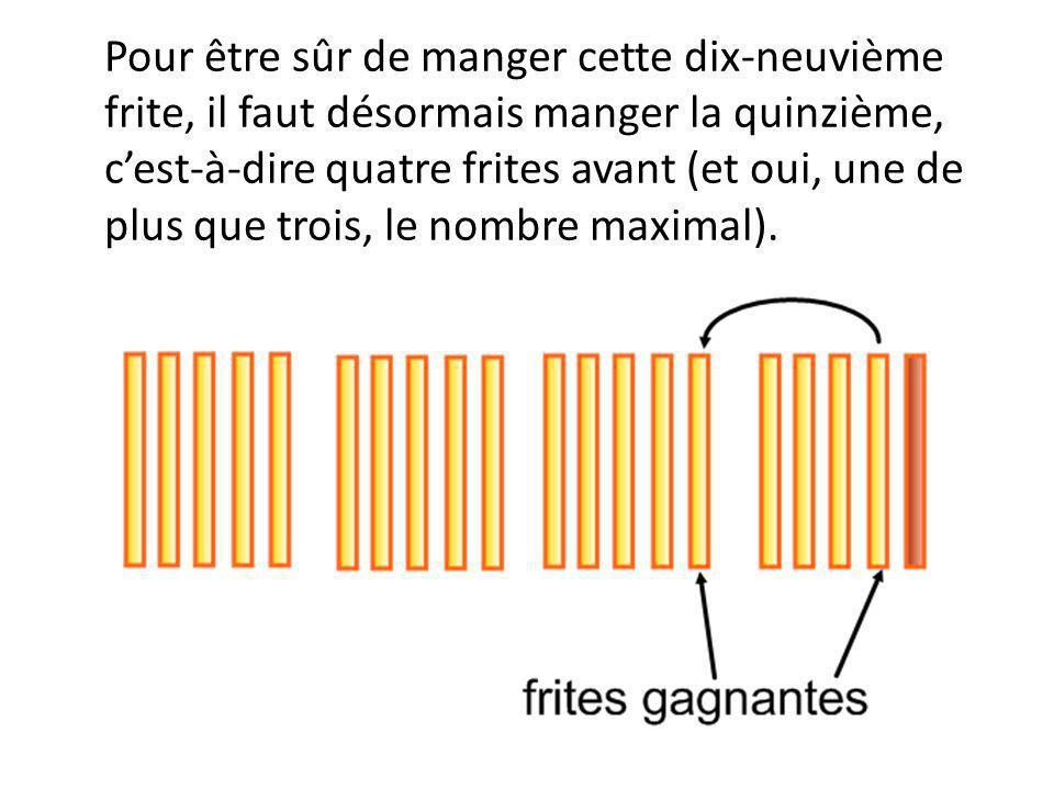 Pour être sûr de manger cette dix-neuvième frite, il faut désormais manger la quinzième, cest-à-dire quatre frites avant (et oui, une de plus que troi
