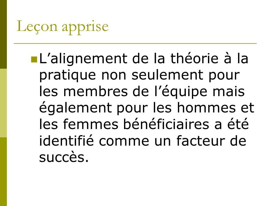 Leçon apprise Lalignement de la théorie à la pratique non seulement pour les membres de léquipe mais également pour les hommes et les femmes bénéficiaires a été identifié comme un facteur de succès.