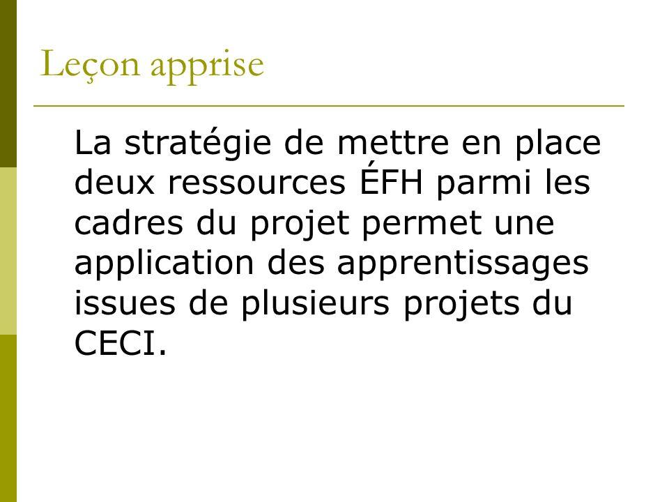 Leçon apprise La stratégie de mettre en place deux ressources ÉFH parmi les cadres du projet permet une application des apprentissages issues de plusieurs projets du CECI.