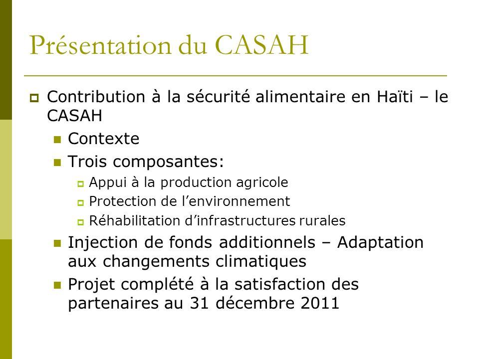 Présentation du CASAH Contribution à la sécurité alimentaire en Haïti – le CASAH Contexte Trois composantes: Appui à la production agricole Protection de lenvironnement Réhabilitation dinfrastructures rurales Injection de fonds additionnels – Adaptation aux changements climatiques Projet complété à la satisfaction des partenaires au 31 décembre 2011