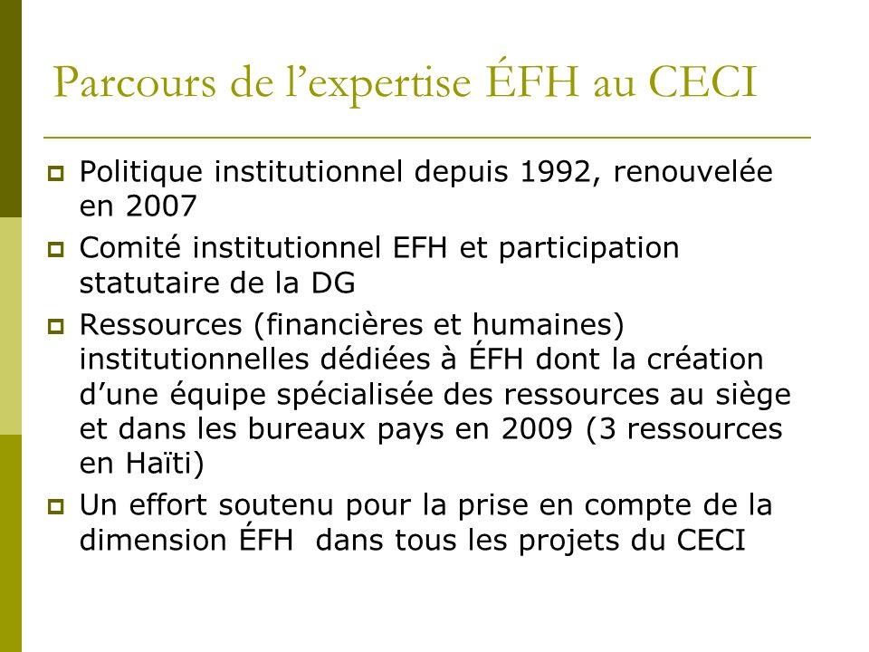 Parcours de lexpertise ÉFH au CECI Développement doutils conceptuels pour nos équipes: Un outil dintervention sur les enjeux EFH et le développement (utilisé dans le cadre du CASAH) un cadre pour le renforcement du pouvoir économique des femmes