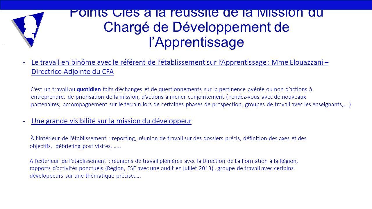 Points Clés à la réussite de la Mission du Chargé de Développement de lApprentissage -Le travail en binôme avec le référent de létablissement sur lApp