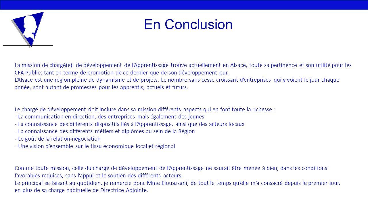 En Conclusion La mission de chargé(e) de développement de lApprentissage trouve actuellement en Alsace, toute sa pertinence et son utilité pour les CF