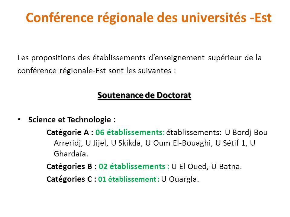 Conférence régionale des universités -Est Les propositions des établissements denseignement supérieur de la conférence régionale-Est sont les suivante