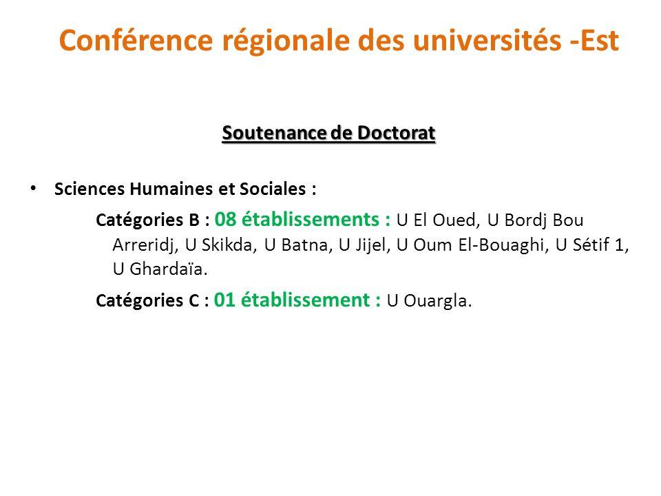 Conférence régionale des universités -Est Soutenance de Doctorat Soutenance de Doctorat Sciences Humaines et Sociales : Catégories B : 08 établissemen