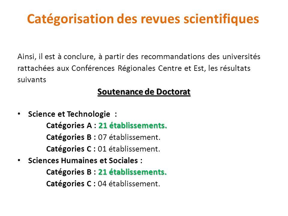 Ainsi, il est à conclure, à partir des recommandations des universités rattachées aux Conférences Régionales Centre et Est, les résultats suivants Sou