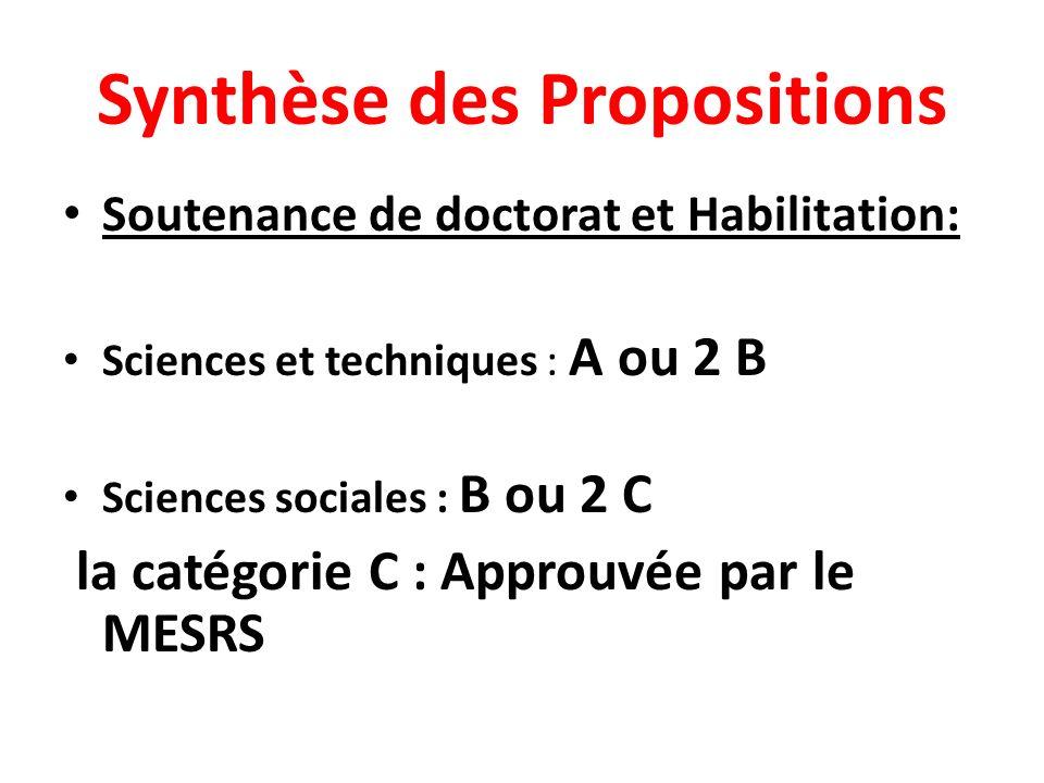 Synthèse des Propositions Soutenance de doctorat et Habilitation: Sciences et techniques : A ou 2 B Sciences sociales : B ou 2 C la catégorie C : Appr