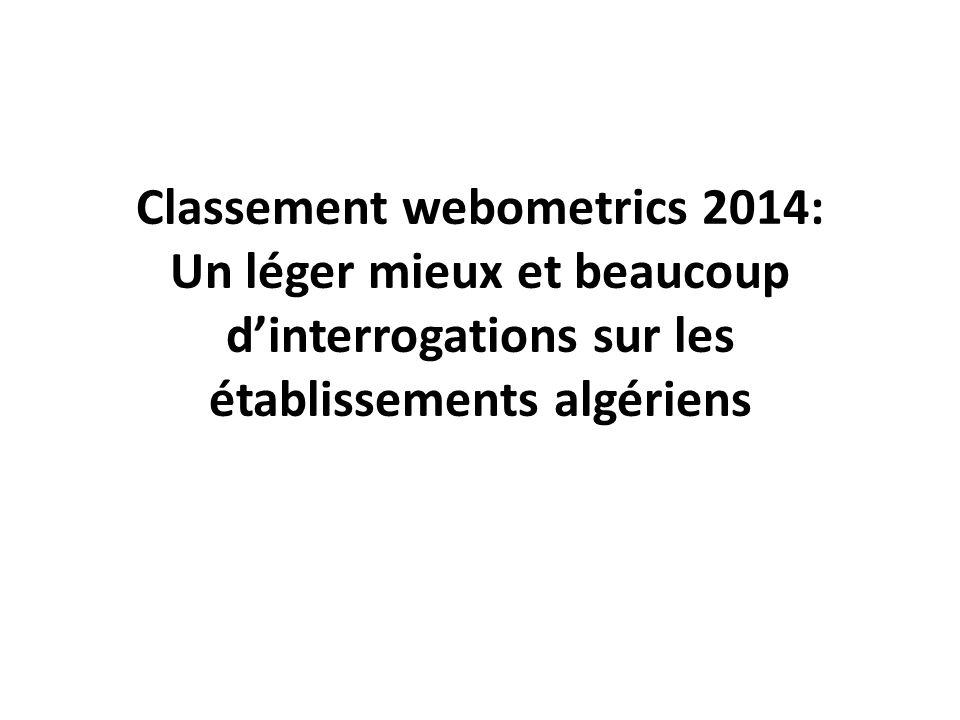 Classement webometrics 2014: Un léger mieux et beaucoup dinterrogations sur les établissements algériens