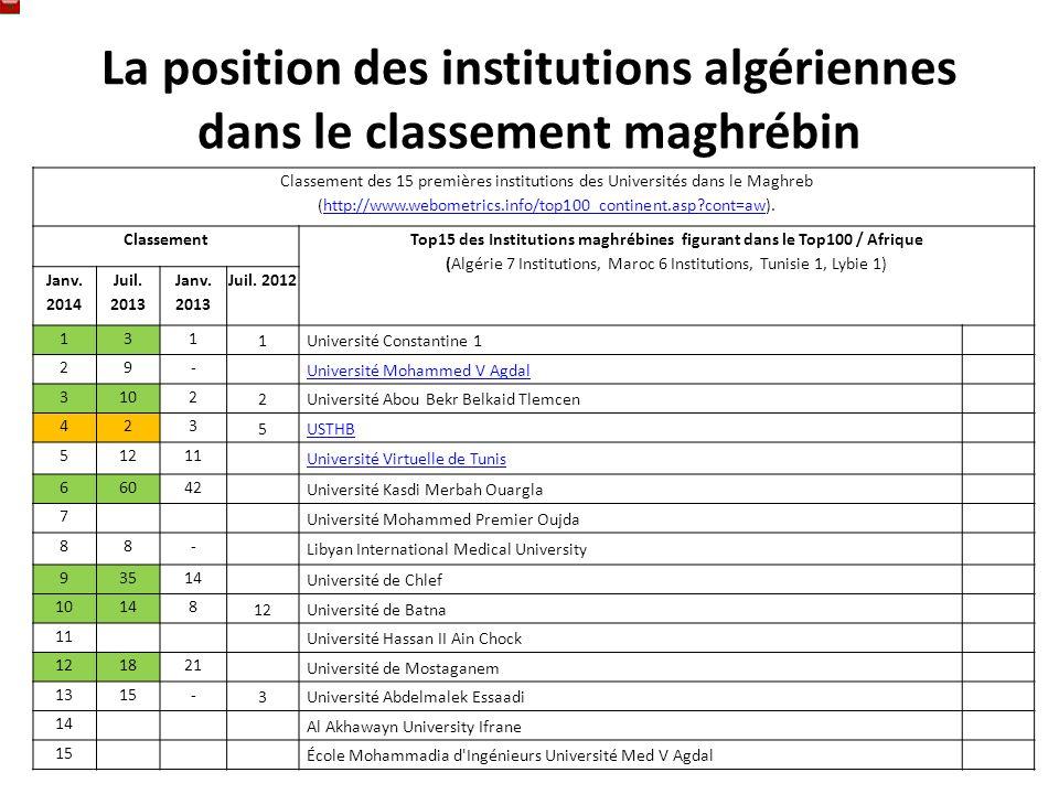 La position des institutions algériennes dans le classement maghrébin Classement des 15 premières institutions des Universités dans le Maghreb (http:/